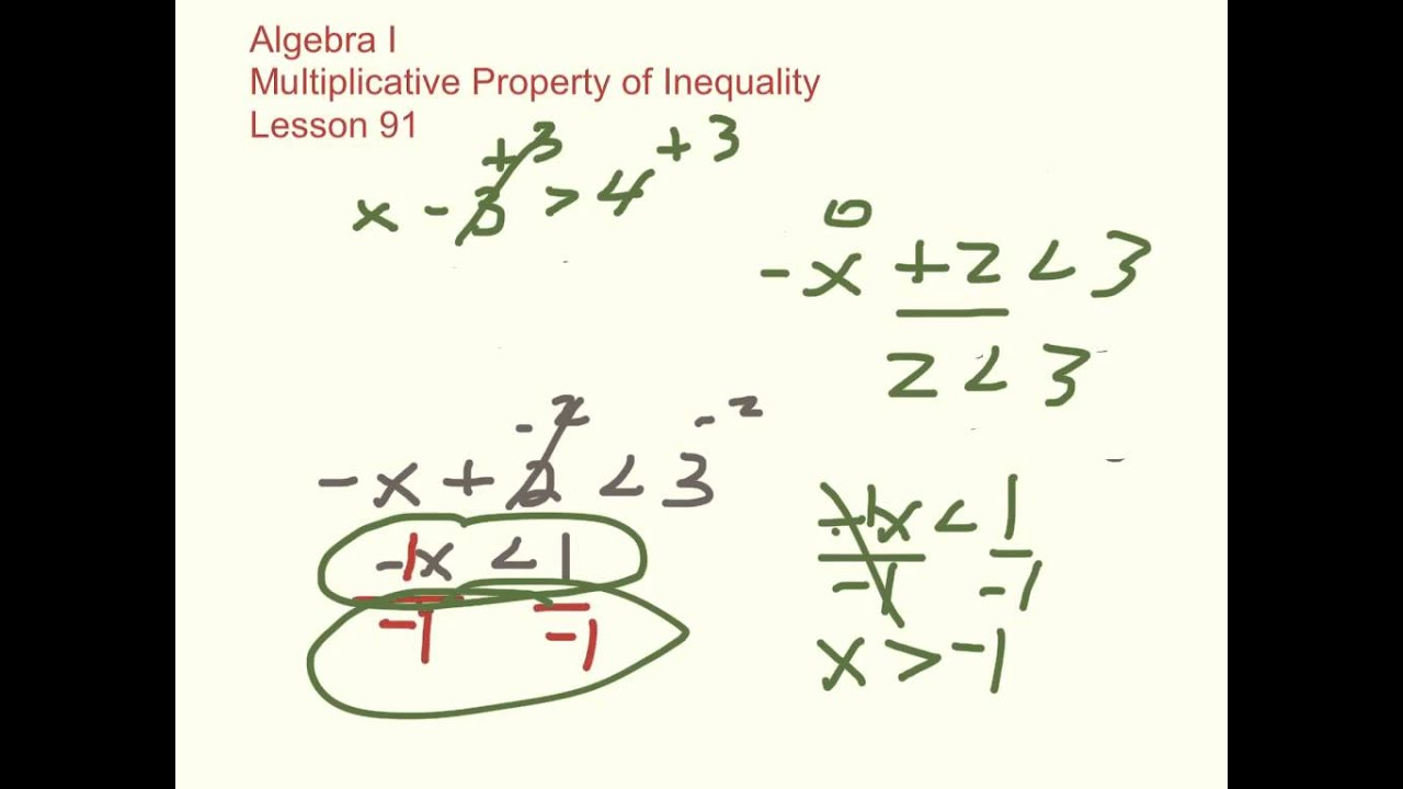 Multiplicative Property of Inequality - YouTube