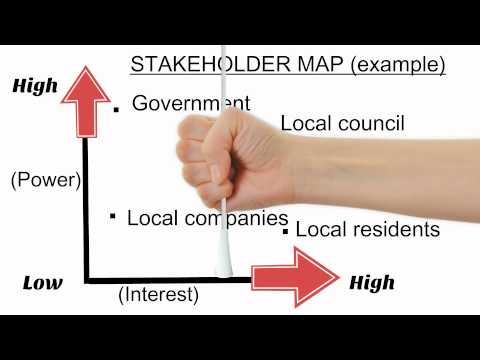 Introduction to stakeholder maps