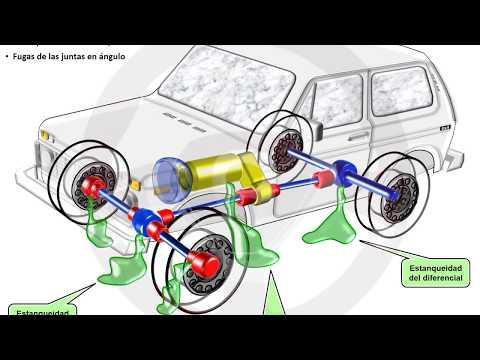 INTRODUCCIÓN A LA TECNOLOGÍA DEL AUTOMÓVIL - Módulo 15 (6/17)