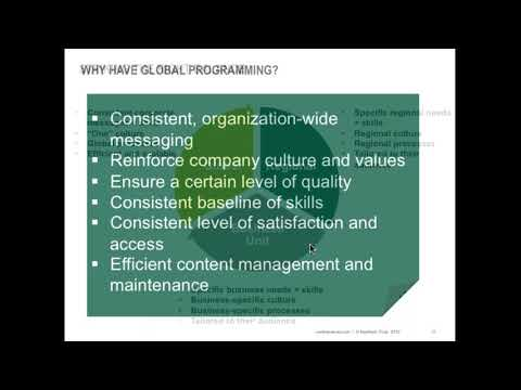Balancing Global, Local and Business Needs: Implementing a Global L& D Strategy