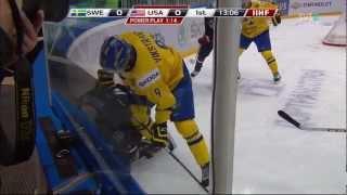 IIHF World U20 Championship 2013: Sweden - USA