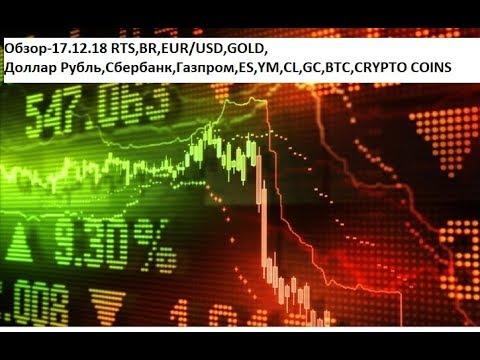 Обзор-17.12.18 RTS,BR,EUR/USD,GOLD, Доллар Рубль,Сбербанк,Газпром,ES,YM,CL,GC,BTC,CRYPTO COINS