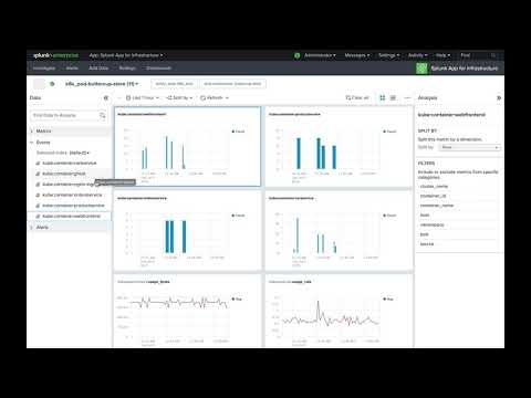 Splunk Kubernetes Monitoring Demo