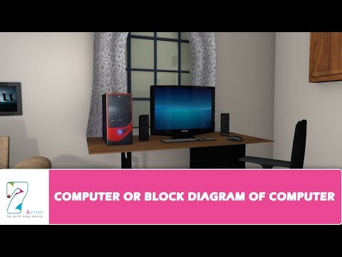 COMPUTER OR BLOCK DIAGRAM OF COMPUTER - YouTube on