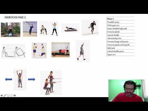HICT (High Intensity Circuit Training): Circuito de alta intensidade em obesos