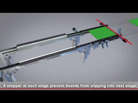 DEK Conveyor Systems
