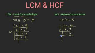 What is LCM and HCF? Difference between them in Hindi