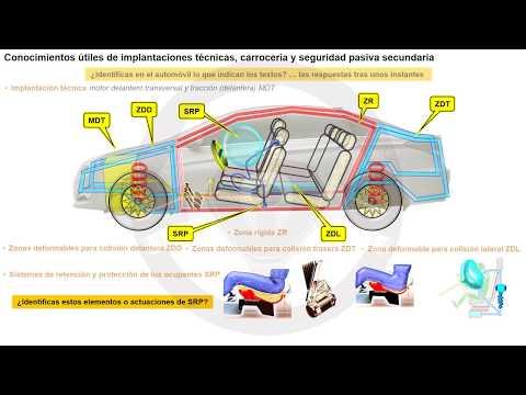 EVOLUCIÓN DE LA TECNOLOGÍA DEL AUTOMÓVIL A TRAVÉS DE SU HISTORIA - Módulo 0 (9/16)