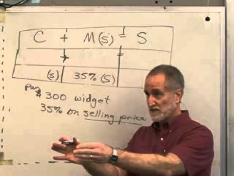 08-A, Cost + Margin = Selling Price