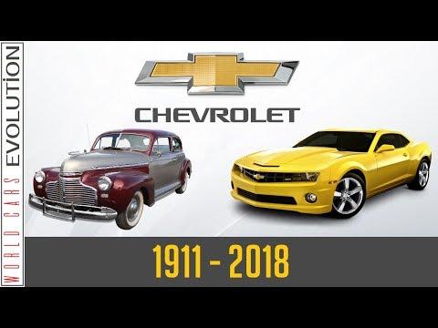 W.C.E – Chevrolet Evolution (1911 – 2018)