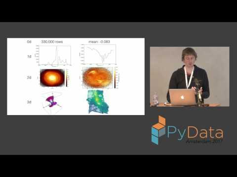 Maarten Breddels | A billion stars in the Jupyter Notebook