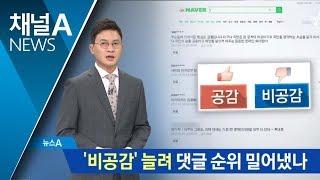 '비공감' 늘려 댓글 순위 뒤집어…대선 전후 달라