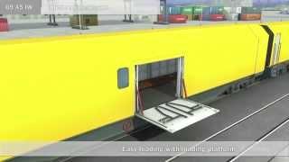 Mobile Maintenance System 69.70