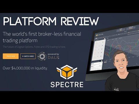 Spectre.ai | Financial Trading Platform Review
