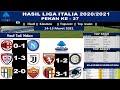 Hasil dan Klasemen Liga Italia Tadi Malam Lengkap, AC Milan VS Napoli, Cagliari VS Juventus