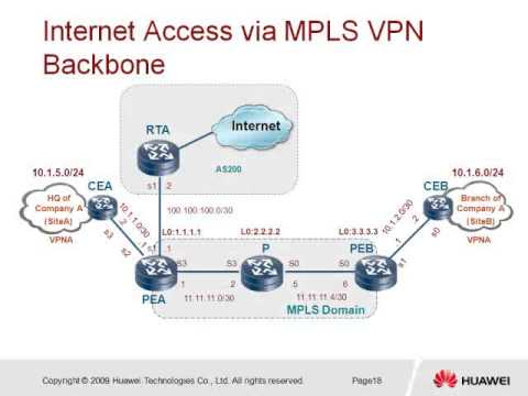 11  MPLS VPN Subscribers Access Internet