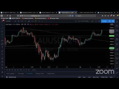 Forex multi time frame analysis4