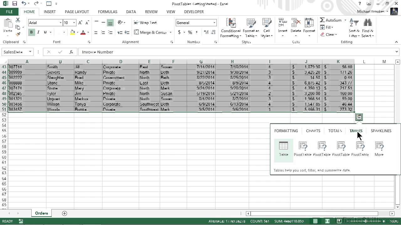 Microsoft Excel - Pivot Tables Tutorial | Creating Pivot Tables ...