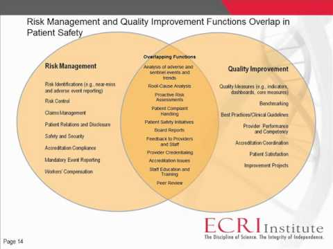 Webinar - Developing a Risk Management Plan - YouTube