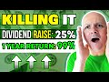 Turbo dividend this company just announced a 25 dividend boost dividend is up 66 7 in 2021 mp3