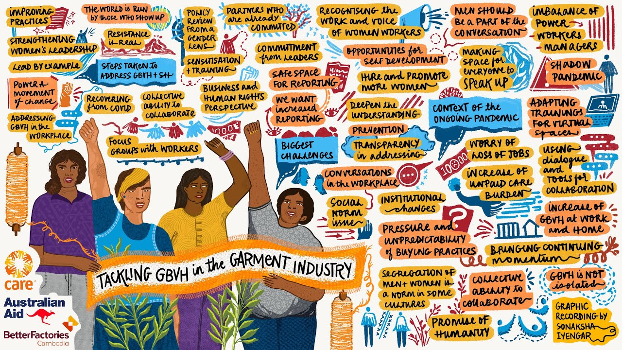 Tackling Gender Based Violence and Harassment in the Garment Industry