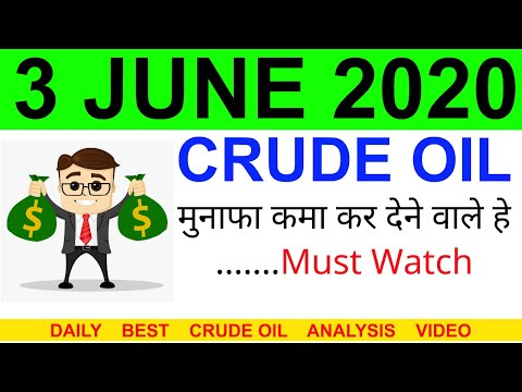 Crude oil complete analysis for 3 JUNE 2020 | crude oil strategy | intraday strategy for crude oil