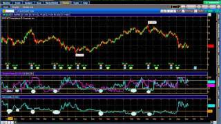 How to Trade Implied Volatility: Option Trading, Option Strategies, Stock Trading