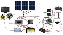 DIY Off-Grid Solar Energy Home Backup Power Supply