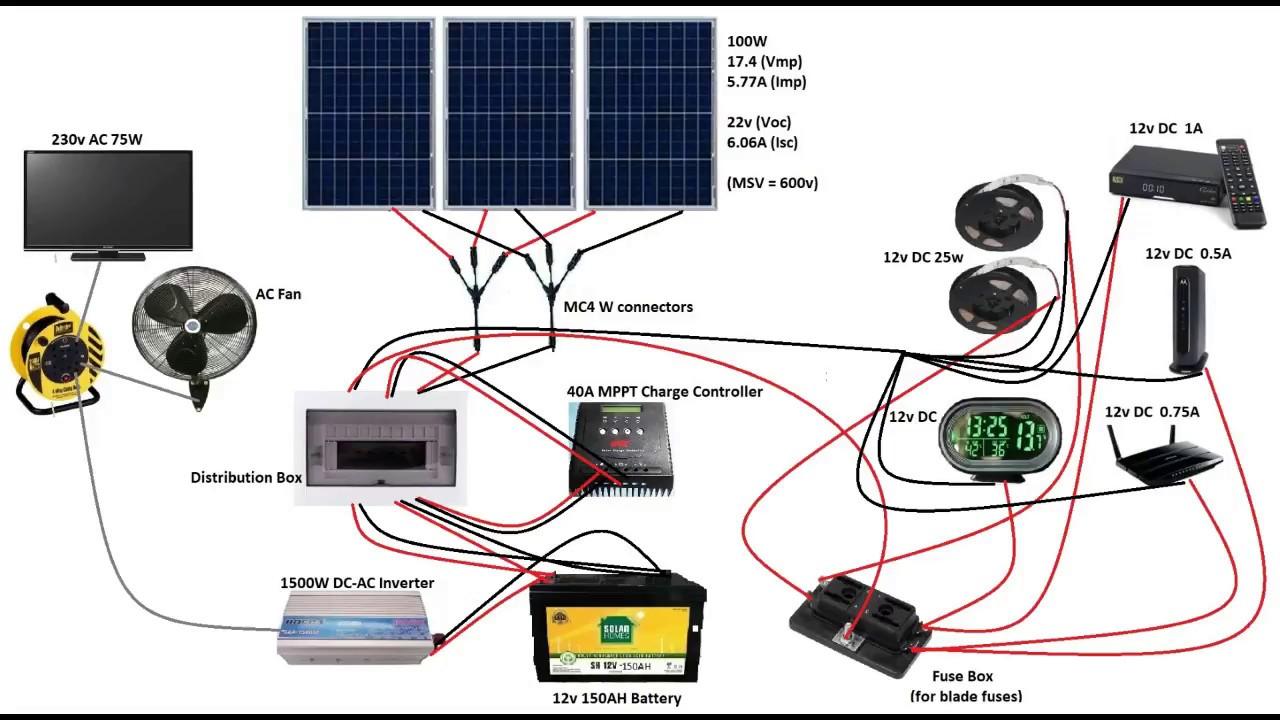 Diy Off Grid Solar Energy Home Backup Power Supply Youtube Panel Wiring