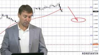 Инвестиционные идеи по рынку Forex