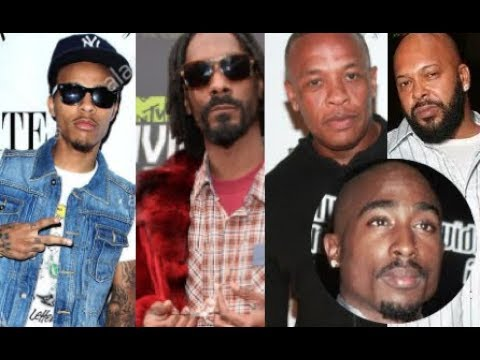 Bow Wow Tweet The REAL death Row Roster Picture We NEVER Seen (2pac, Snoop, Dr Dre), Twitter Respond
