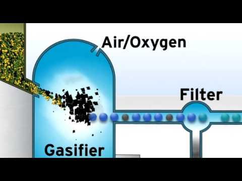 Gasification vs. Incineration
