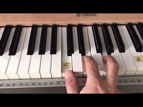 3 Chord Easy Worship Piano Tutorial -