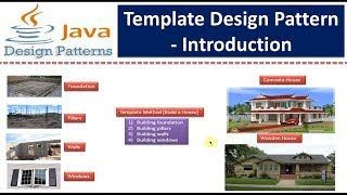 Template Design pattern or Template Method Design pattern - Introduction