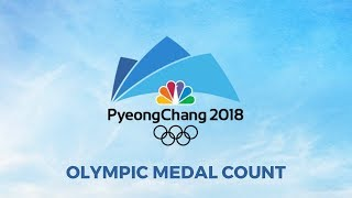 Winter Olympics 2018: Live Medal Count Final Day #1