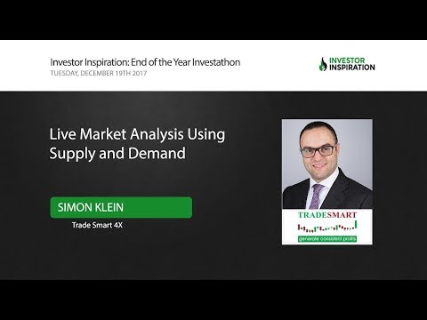 Live Market Analysis Using Supply And Demand   Simon Klein