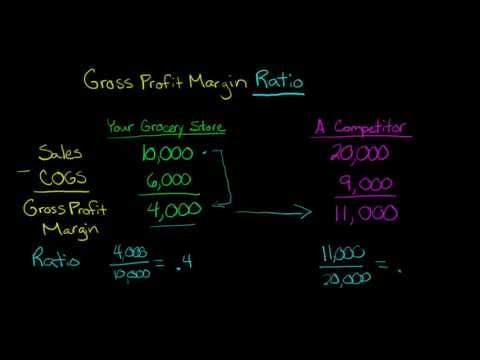 Gross Profit Margin Ratio, Defined and Explained