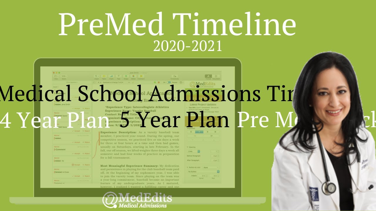 Wake Forest University Premed WFU Premed | MedEdits