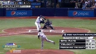 Breaking down Eovaldi's splitter with Statcast