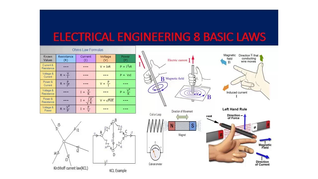 Basic Electronics Basic Electrical And Electronic Circuits