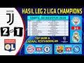 Juventus vs Lion~Hasil Liga Champions Tadi Malam~UEFA Champions League 2020