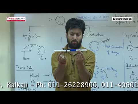 XII PHY CBSE LECTURE ON ELECTROSTATICS(charging Of A Body)