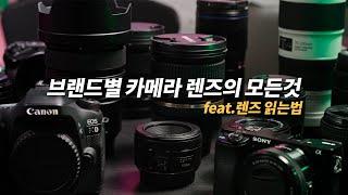 브랜드별 카메라 렌즈 …