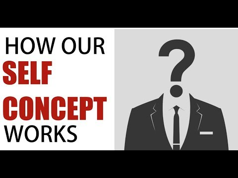 How Our Self Concept Works: a workshop approach