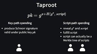 Socratic Seminar on BIP-Taproot (BIP 341)