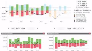 indiControl - iPad App für Unternehmen und Ärzte [Screencapture]