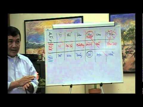 Bài Học Châm Cứu và Mạch Lý - Bài 6e