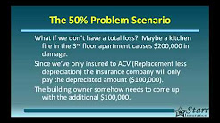 Replacement Cost vs. Actual Cash Value - Insurance Basics by Starr Insurance