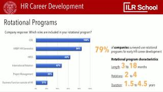 Hr rotational programs