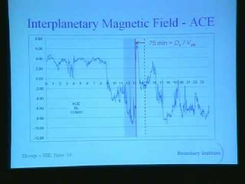 SSE Talks - 9/11 Geomagnetic Anomalies - Richard Shoup